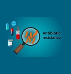 antibiotic resistance of bacteria and vector image