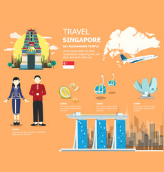 singapore landmarks map for traveling vector image