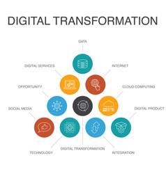 Digital transformation infographic 10 steps vector