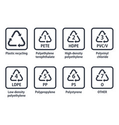 Plastic recycling symbols vector