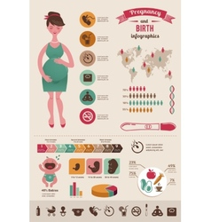 Pregnancy and birth infographics icon set vector