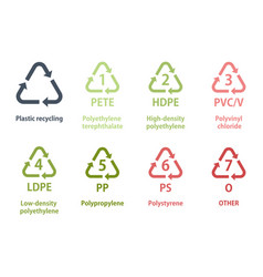 Recycling symbol for different types of plastic vector