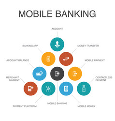 Mobile banking infographic 10 steps concept vector