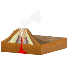 Crater volcano on a white background vector