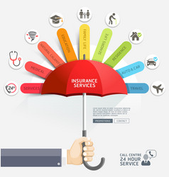 Insurance protection services design template vector