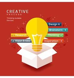 think outside the box creative idea vector image vector image