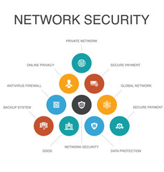 Network security infographic 10 steps concept vector