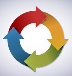 life cycle diagram vector image