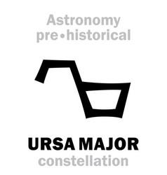 Astrology ursa major ancient pre-historical vector
