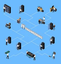 It engineering isometric flowchart vector