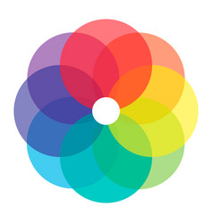 spectrum color circles vector image