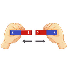 two magnets in human hands vector image