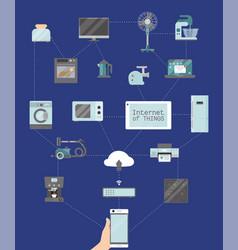 home appliances remote control concept flat vector image