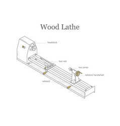 Lathe in a minimalist style vector