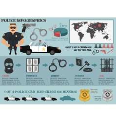 Police infographic set vector image