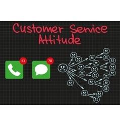 Customer service bad attitude vector
