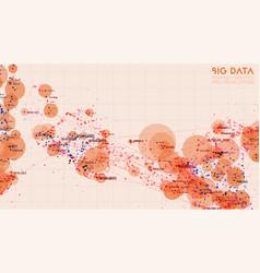 Cloud big data processing network analysis human vector