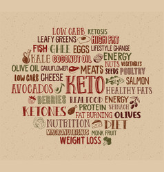 keto diet word cloud with foods vector image