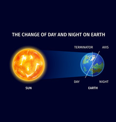Change of day and night design vector