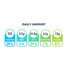 Nutrition facts package labels with vector
