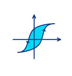 Hysteresis rgb color icon vector