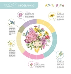 Floral girl Infographic for your design vector