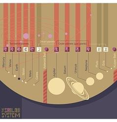 Solar System Scheme vector