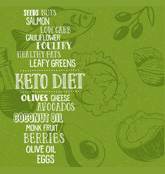 Keto diet word cloud with foods vector
