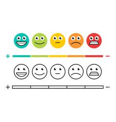 Rating satisfaction vector