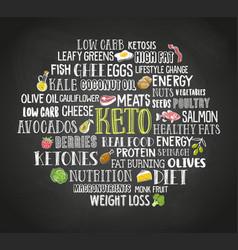 blackboard keto diet word cloud with foods vector image