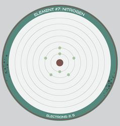 detailed infographic nitrogen vector image