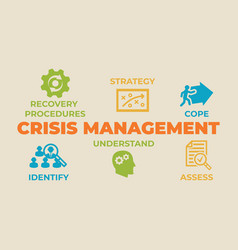 Crisis management concept with icons and signs vector