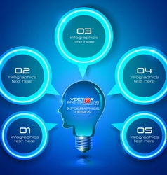 Human Head Light Bulb and Speech Bubbles vector image