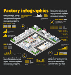 City isometric industrial vector