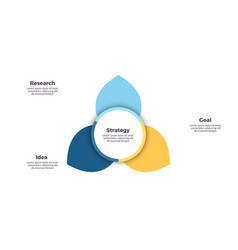 Business infographic flower chart with 3 options vector