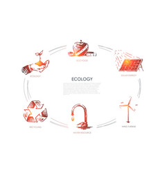ecology - eco food ecology solar energy wind vector image