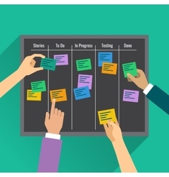 Agility is reached by effective task management vector