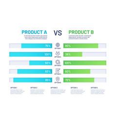 Products compare comparison price table vector