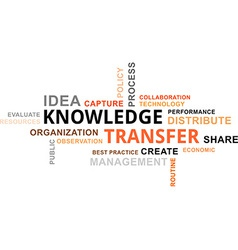 word cloud knowledge transfer vector image vector image