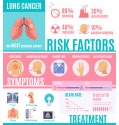 Oncology infographics layout vector