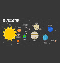 solar system with planet flat design vector image vector image