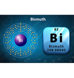 Symbol and electron diagram of Bismuth vector