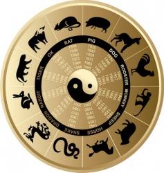 horoscopes vector image