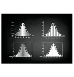 Set of Normal Distribution or Gaussian Bell Curve vector image vector image