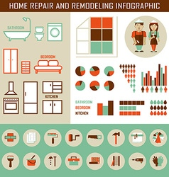 Home repair and remodeling infographic vector