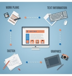 Tools and steps for creating a website and design vector