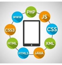Programming languages smartphone source code vector
