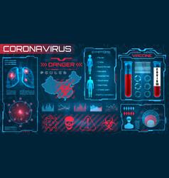 hud visualization coronavirus 2019-ncov epidemic vector image