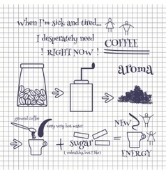 Coffee is a new energy vector image