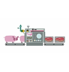 Apparatus for cooking cuts of meat steak Machine vector image vector image